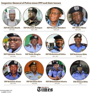 IGP in Nigeria since 1999