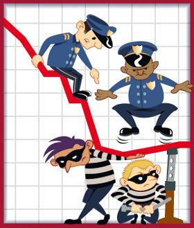 low crime rate